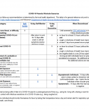 Potential Work Site Scenarios.png